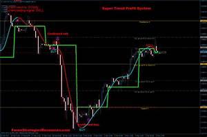 Trend 4 You : super trend profit system forex strategies forex resources forex trading free forex ~ Orissabook.com Haus und Dekorationen