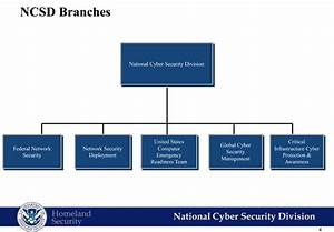 National Security Agency Tasked with Targeting Adversaries ...