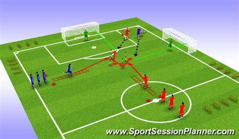 Football Soccer Finishing Saq Circuit Advanced