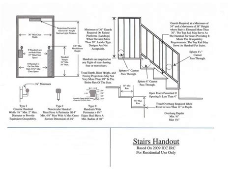 Image Result For Cbc Residential Stair  Stairs Pinterest
