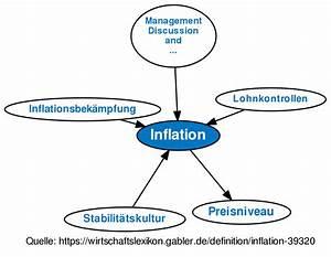 Was Ist Deflation : inflation definition im gabler wirtschaftslexikon online ~ Frokenaadalensverden.com Haus und Dekorationen