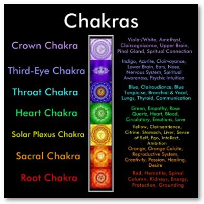 chakra colors in order chakra healing earth dna