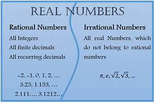 Mathematics Support  Rational  U0026 Irrational Numbers