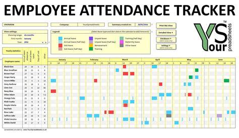 Employee Performance Tracking Template by Employee Attendance Tracker Spreadsheet