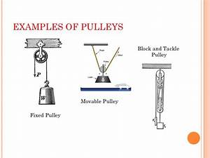 Everyday Examples of a Pulley images