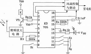 Composed Of Kd704 And Kd705 Rf Remote Control Transmitter