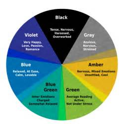 Color Bedroom Psychology
