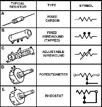 Different Types Potentiometers Google Search