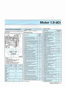 Manual De Megane Ii