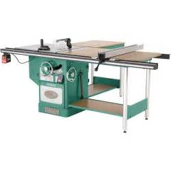 grizzly g0652 3 phase heavy duty cabinet table saw with riving knife 10 inch woodworkers