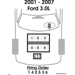 solved   firing order    ford mustange
