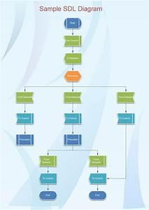 Wiring Diagram Software Automotive