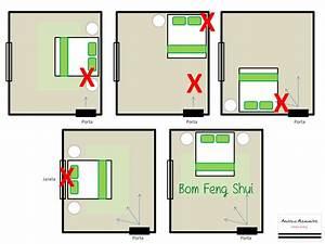 plan maison feng shui ideale With superior le feng shui et les couleurs 0 interieur maison feng shui maison moderne