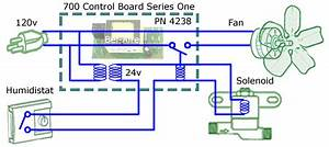 Aprilaire Wiring Diagram : aprilaire 4238 control circuit board for model 700 series ~ A.2002-acura-tl-radio.info Haus und Dekorationen