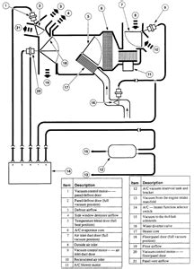 Solved Need Vacuum Hose Diagram Ford Explorer Xls