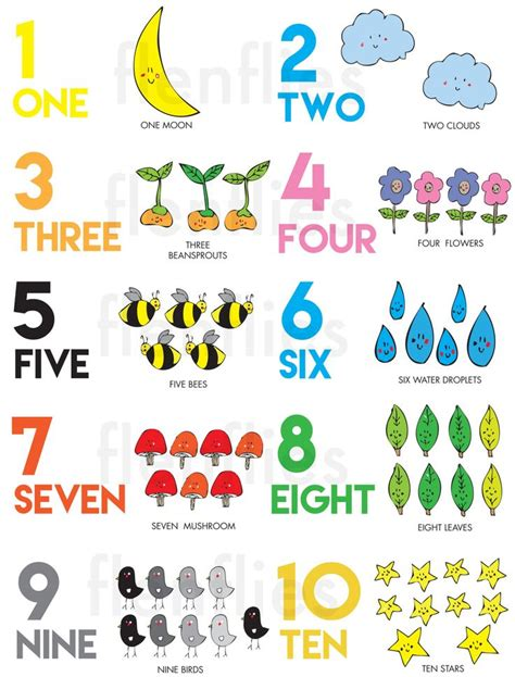49 Best Learning Numbers Images On Pinterest  Learning Numbers, Kid Garden And Kindergarten