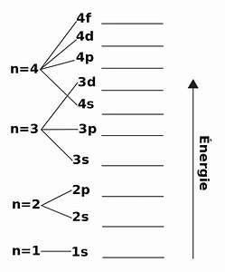 File Energy Level Diagram-fr Svg