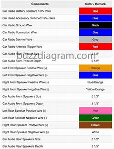 2009 Hyundai Sonata Radio Wire Schematic
