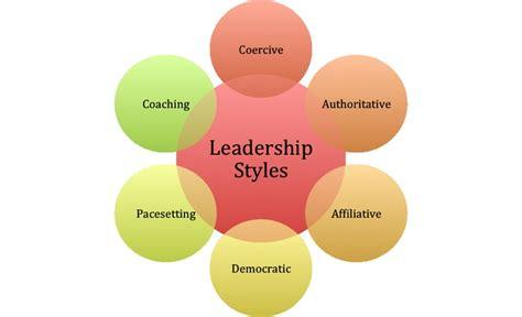 styles leadership pinterest leadership style