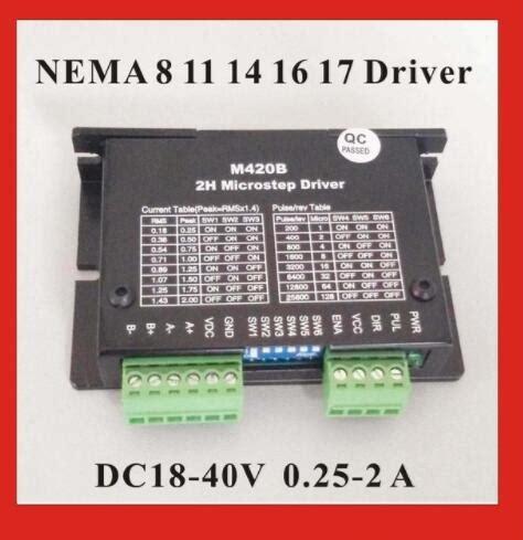 24v 36v 48v bldc motor driver controller 750w 18v 50v dc brushless dc motor driver bld 750 in