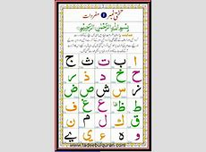 What is Quran – Facts about Quran Learn quran online for