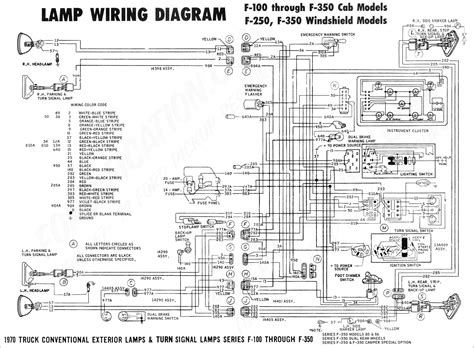 2006 Ford F350 Wiring Diagram by Ford 7 Pin Trailer Wiring Diagram Free Wiring Diagram