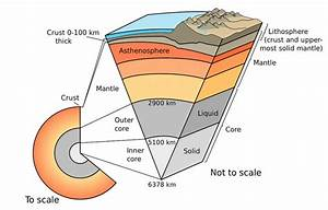 Ms  Nickel U0026 39 S Lec Earth Science Blog  How Can Studying The Structure Of The Earth Impact Humans