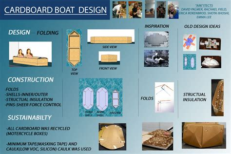 Cardboard Boat Buy by Cardboard Boat Design By Deafield On Deviantart