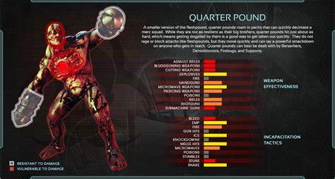 killing floor 2 quarter pound quarter pound meu ps4 tudo sobre o ps4 no brasil