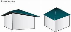 Calcul Surface Toiture 2 Pans : forme de toiture pr sentation des diff rentes formes de ~ Premium-room.com Idées de Décoration