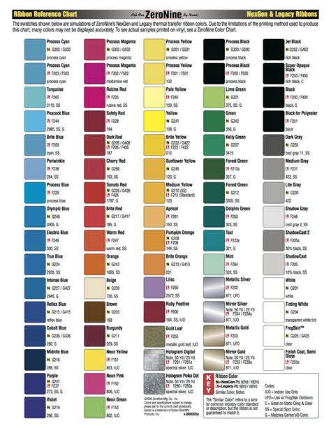 duracoat color chart tactical color chart ayucar