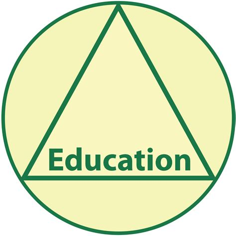 ministry  education myanmar wikipedia