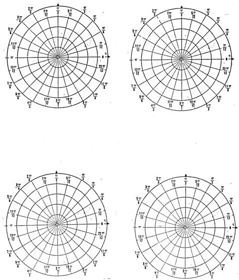 paper polar graph paper