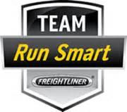 Smart Home Team : team run smart home ~ Markanthonyermac.com Haus und Dekorationen