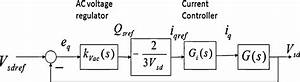 Controller Diagram For Pcc Voltage Regulation With Statcom