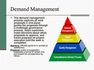 it service management itsm certification at foundation With demand management plan template