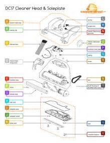 similiar shark steam mop parts diagram keywords diagram also shark steam mop parts diagram on dyson dc40 wiring