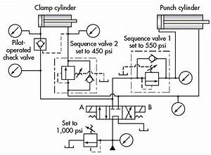 Internal Diagram Of Typical Hydraulic Cylinder