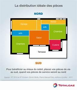 cdurableinfo lessentiel du developpement durable votre With electricite a la maison 5 votre projet de maison basse consommation cdurable