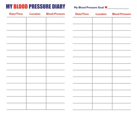blood pressure monitoring charts
