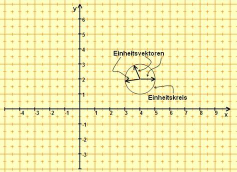 mathematik fuer spieleprogrammierer vektoren virtual maxim