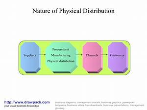 Physical Distribution Business Diagram