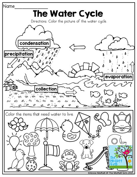 may no prep packet kindergarten effective teaching