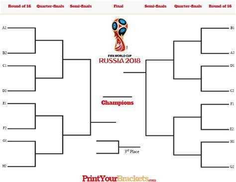 world cup bracket template 2014 fifa world cup brazil football pinoyexchange
