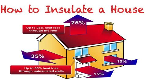 How To Insulate A House Already Built Cheaply ?  How To World