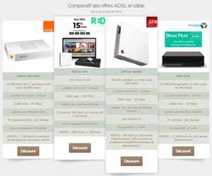Comparatif Offres Box : quelle est l 39 offre adsl la moins ch re offre internet ~ Medecine-chirurgie-esthetiques.com Avis de Voitures