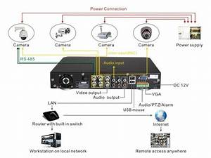 Wireless Cctv Camera Wiring Diagram