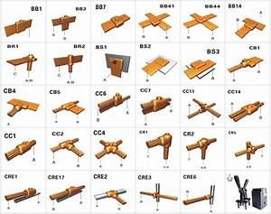 types of wood joints pdf Quick Woodworking Projects