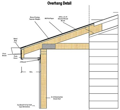 1000 ideas about front door overhang on pinterest