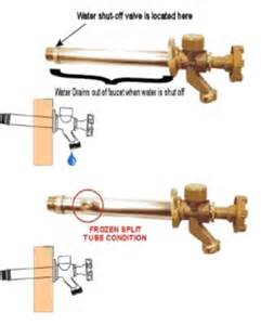 Replacing A Faucet Washer by How To Fix A Leaking Frost Proof Faucet